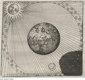 1687-Illustration_from_Theosophie_and_Alchemie-Michael_Maier_and_Johann_Theodor_de_Bry-300x282