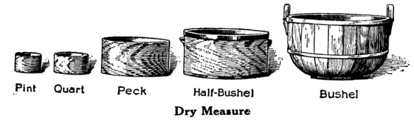 bushel-and-peck